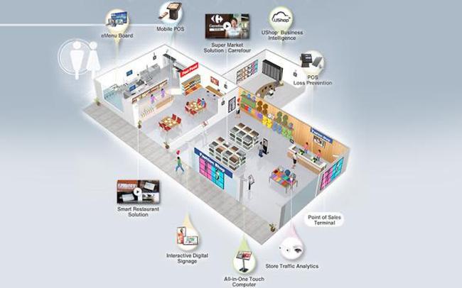 Ứng dụng công nghệ 4.0 cho ngành bán lẻ